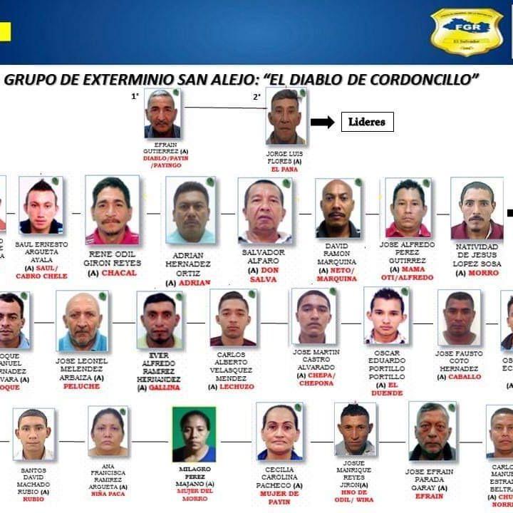 Capturan a  27 personas pertenecientes a un Grupo de Exterminio