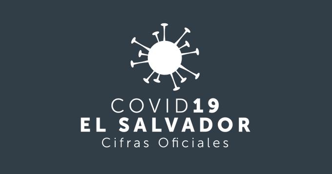 San Salvador, La Libertad y San Miguel con mayor cantidad de casos Covid
