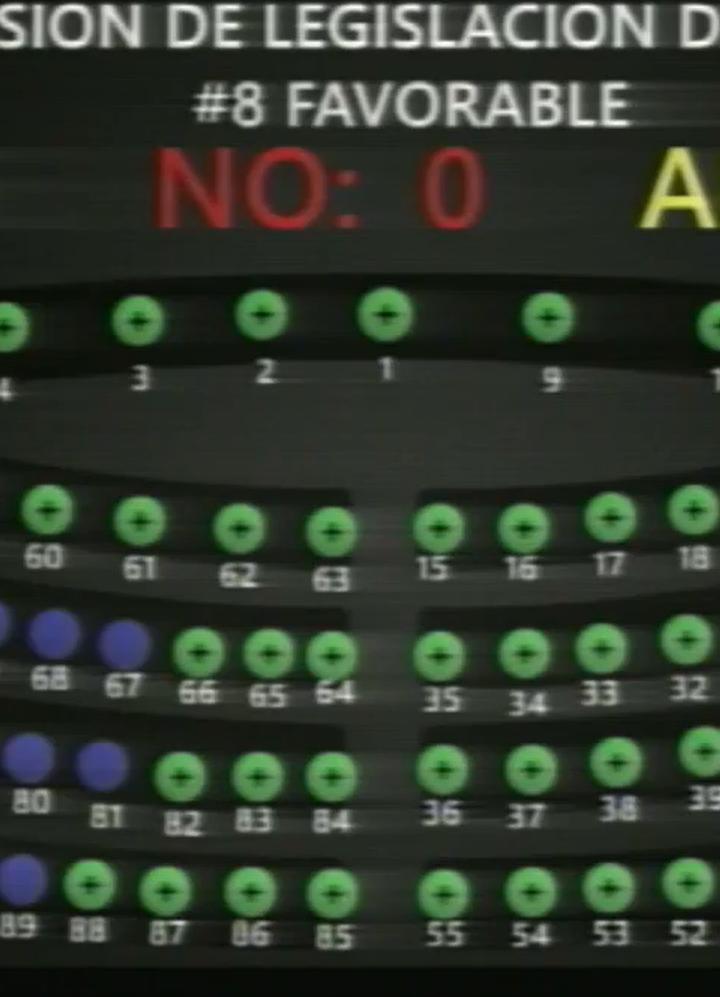 Asamblea aprueba reformas al Código Procesal Penal